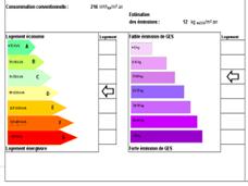 Expertise Bâtiment auprès des Particuliers vendée loire atlantique morbian ile et vilaine Maine et Loire